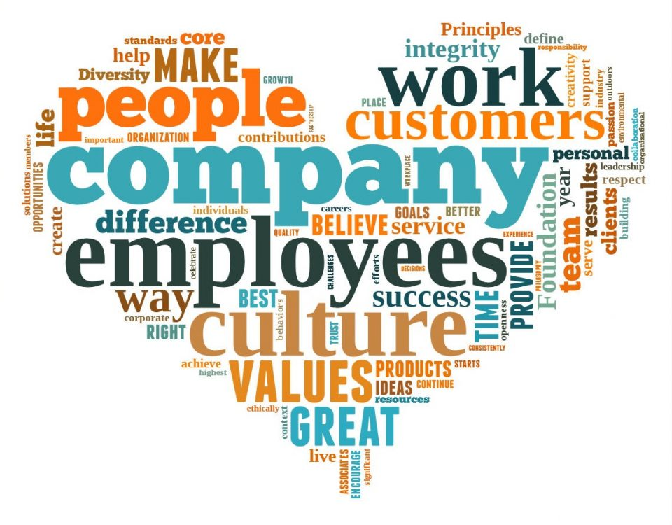 Pathway HR Solutions Company Culture